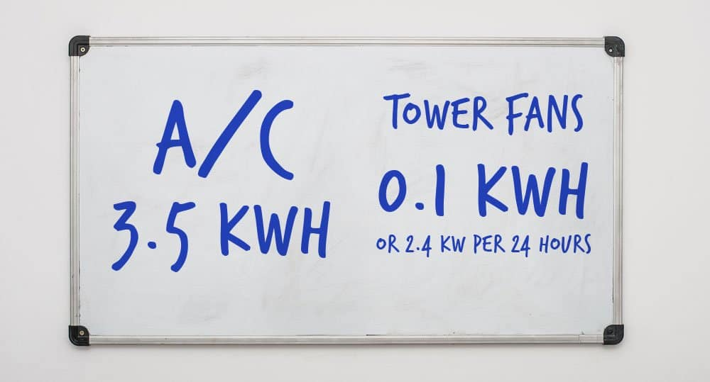 how much does it cost to run a tower fan - power